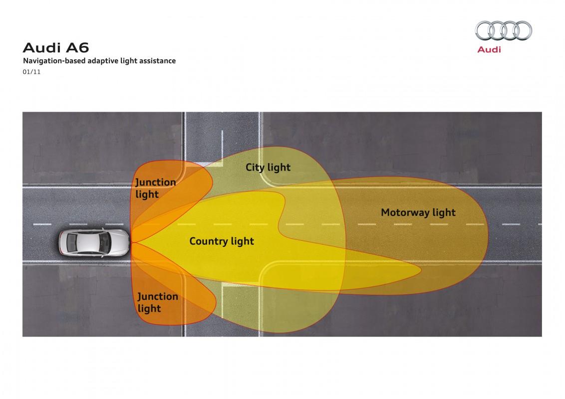 adaptive light - Audi Technology Portal