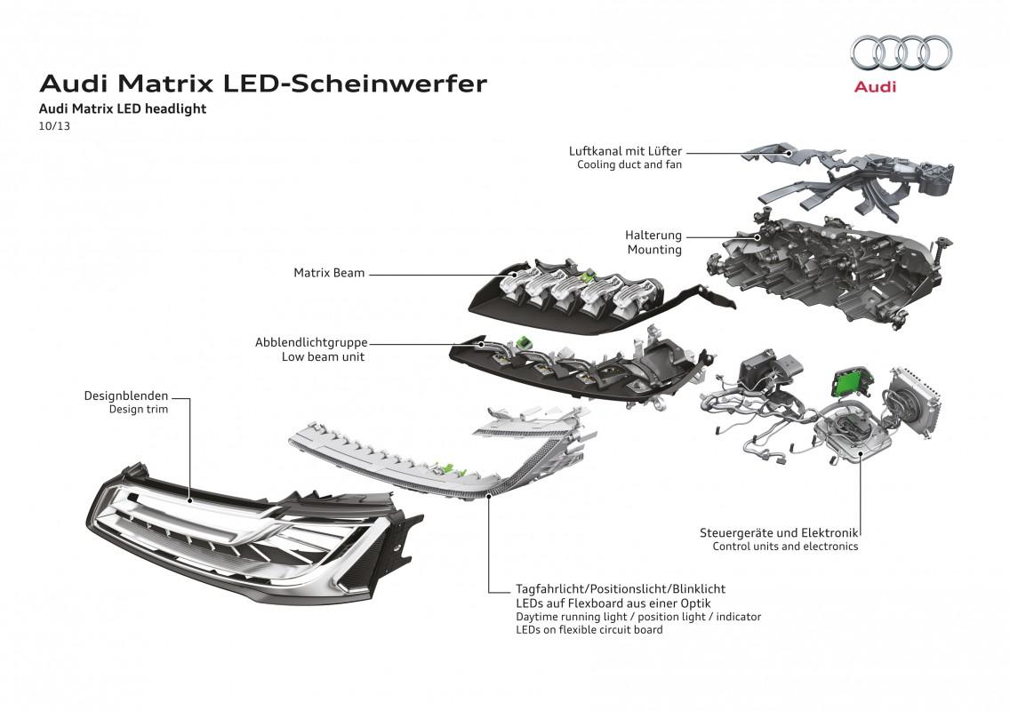 Matrix Led Headlights Audi Technology Portal On Daytime Running Lights Drl Wiring Diagram Download This Image