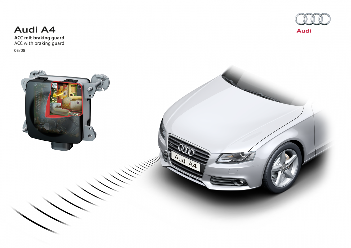 Adaptive Cruise Control With Stop Go Function Audi Technology Portal