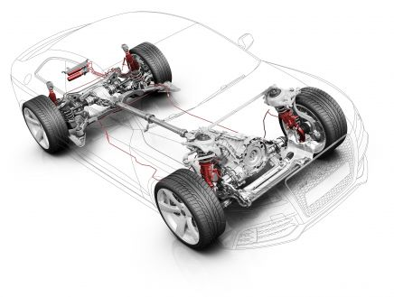 All-mechanical system: Dynamic Ride Control in the Audi RS 5