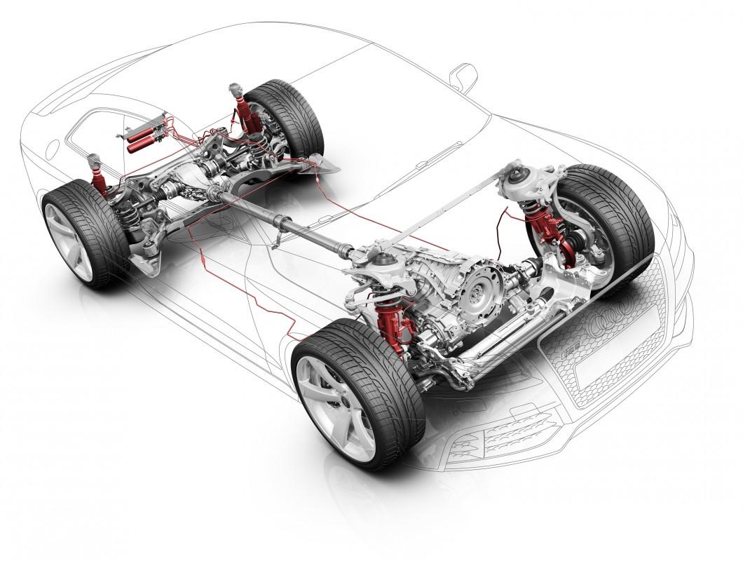 Dynamic Ride Control Audi Technology Portal