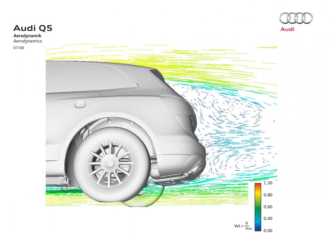 Aerodynamics Audi Technology Portal