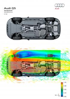 Audi Q5: flow pattern simulation