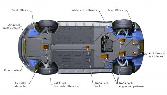 Audi R8: numerous details ensure an ideal airflow