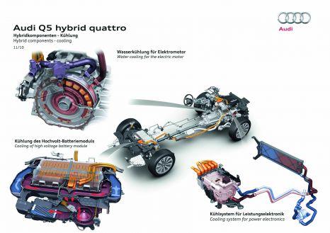 Q5 hybrid quattro: Aufwändige Kühlung für die elektrischen Komponenten