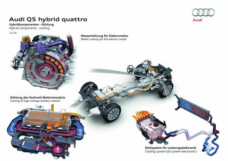 Q5 hybrid quattro: sophisticated cooling system for electric components