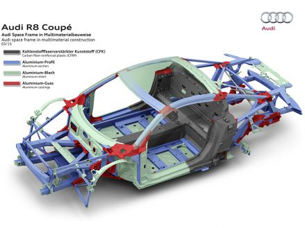 Audi Space Frame in multimaterial construction