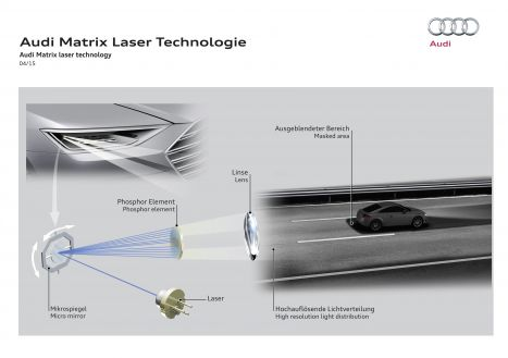Matrix Laser Technologie