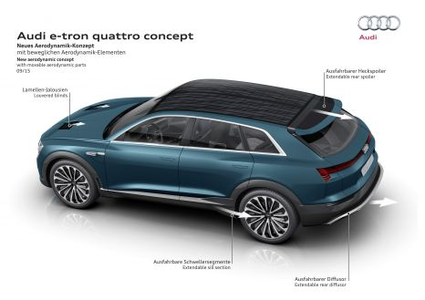 New aerodynamic concept