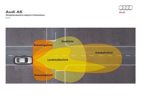 Immer die ideale Ausleuchtung: Das adaptive light von Audi