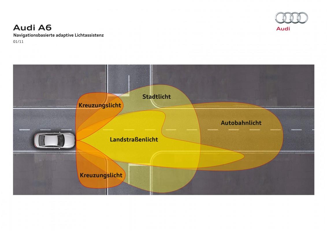 Adaptive Light Audi Technology Portal