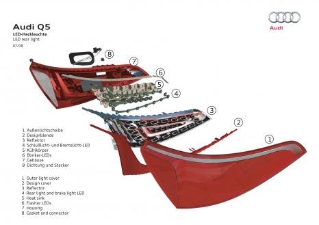 Komplexe Einheit: Die LED-Heckleuchte des Audi Q5