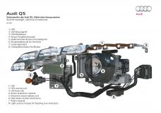 Lichtstark und effizient: Die Xenon plus-Scheinwerfer