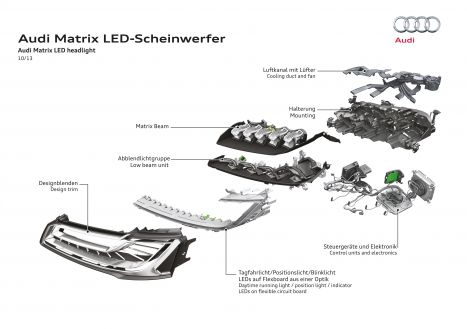 Matrix LED-Scheinwerfer