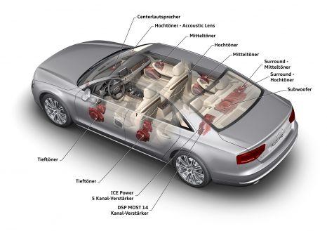Luxusklang: 19 Lautsprecher im Audi A8