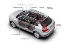 Premium-Klang: Bose Surround Sound im Audi Q3