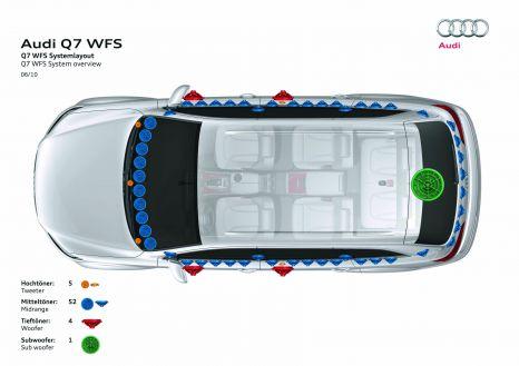 62 Lautsprecher: Audi Sound Concept im Audi Q7