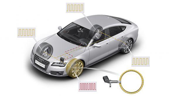 Abgleich der Radschwingungen: Die Reifendruckkontrolle im Audi A7 Sportback