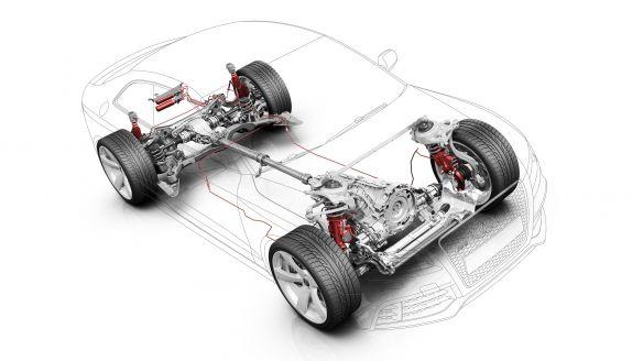 Rein mechanisches System: Dynamic Ride Control im Audi RS 5