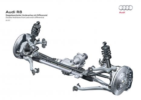 Hochpräzise: Doppelquerlenker-Vorderachse im Audi R8
