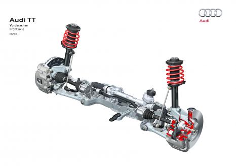 Klassischer Aufbau: McPherson-Vorderachse im Audi TT quattro