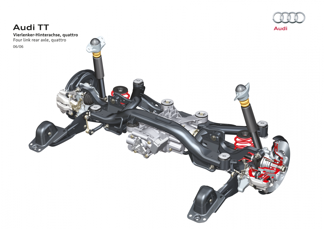 Hinterachse Audi Technology Portal