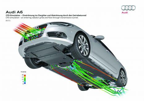 Audi A6: Geringe Verwirbelungen im Motorraum