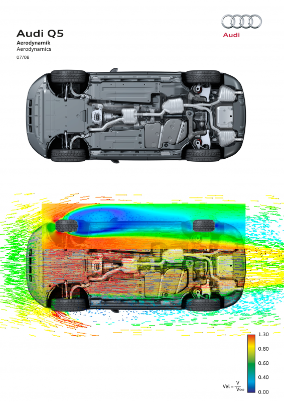 Unterboden Audi Technology Portal