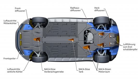 Audi R8: Details wie im Motorsport für den idealen Luftfluss