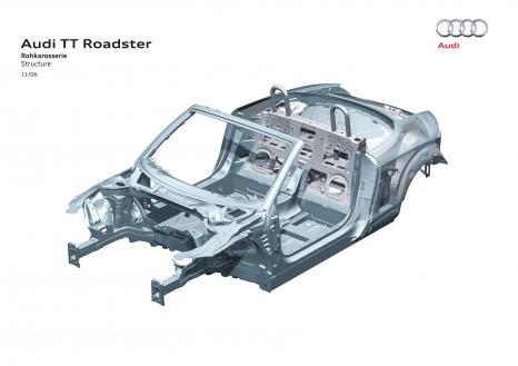 Audi TT Roadster: Karosseriegewicht 251 Kilogramm, Hybridbauweise mit Stahlkomponenten