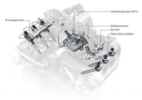 3.0 TDI: Gemeinsame Pumpe für beide Zylinderbänke