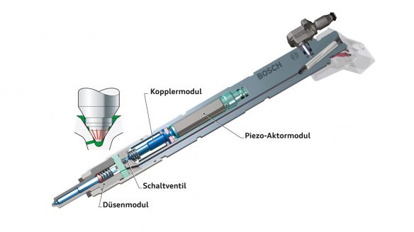 Hohe Leistung auf kleinem Raum: Piezo-Injektor