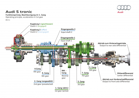 Funktionsprinzip: Aufbau der Siebengang S tronic