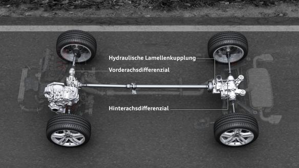 Für Modelle mit Quermotor: quattro mit hydraulischer Lamellenkupplung