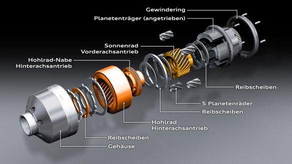 Erfolgstechnologie von Audi: Das selbstsperrende Mittendifferenzial
