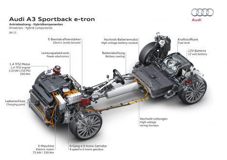 Antriebsstrang - Hybridkomponenten
