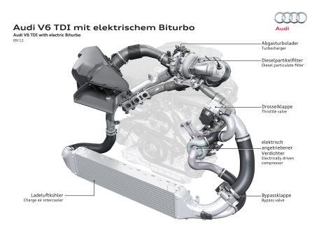 Audi V6 TDI mit elekrtischem Biturbo