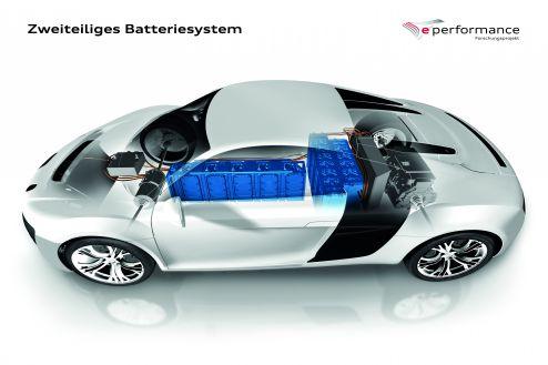 Forschungsprojekt e-perfomance: Batteriesystem