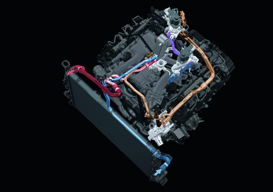 Exhaust gas recirculation - Audi Technology Portal