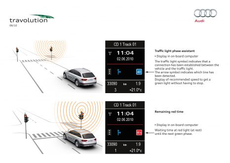 For better traffic flow: communication between cars and traffic lights
