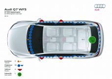 62 speakers: Audi Sound Concept in the Audi Q7