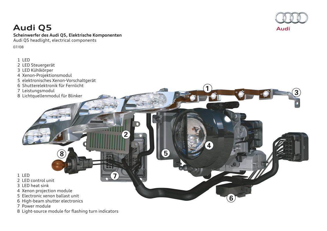 Xenon Plus Headlights Audi Technology Portal
