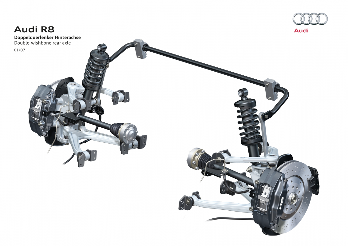 Rear suspension audi technology portal for Suspension design
