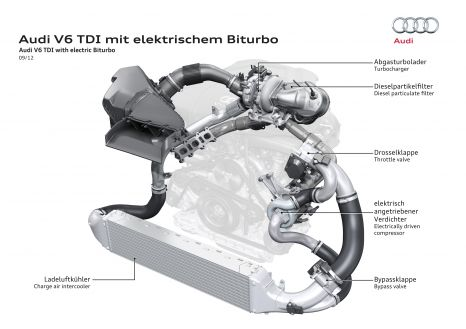 Electric Biturbo