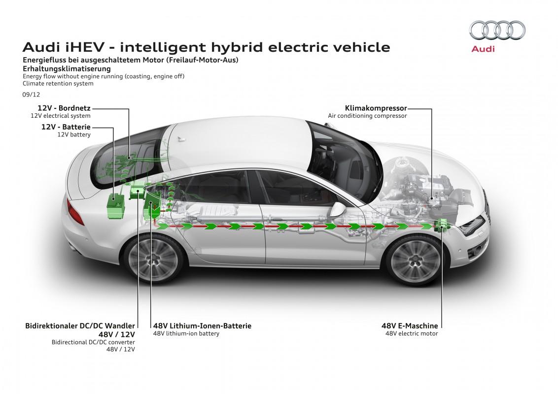 Predictive Efficiency Assistant Audi Technology Portal - Flow audi