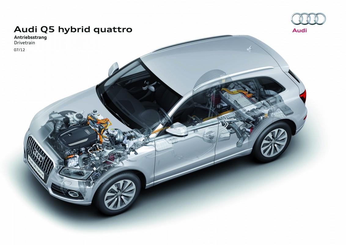 Audi q5 hybrid battery for sale 17