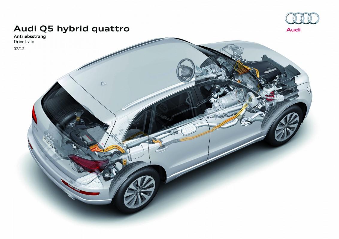 Audi q5 hybrid battery for sale 15