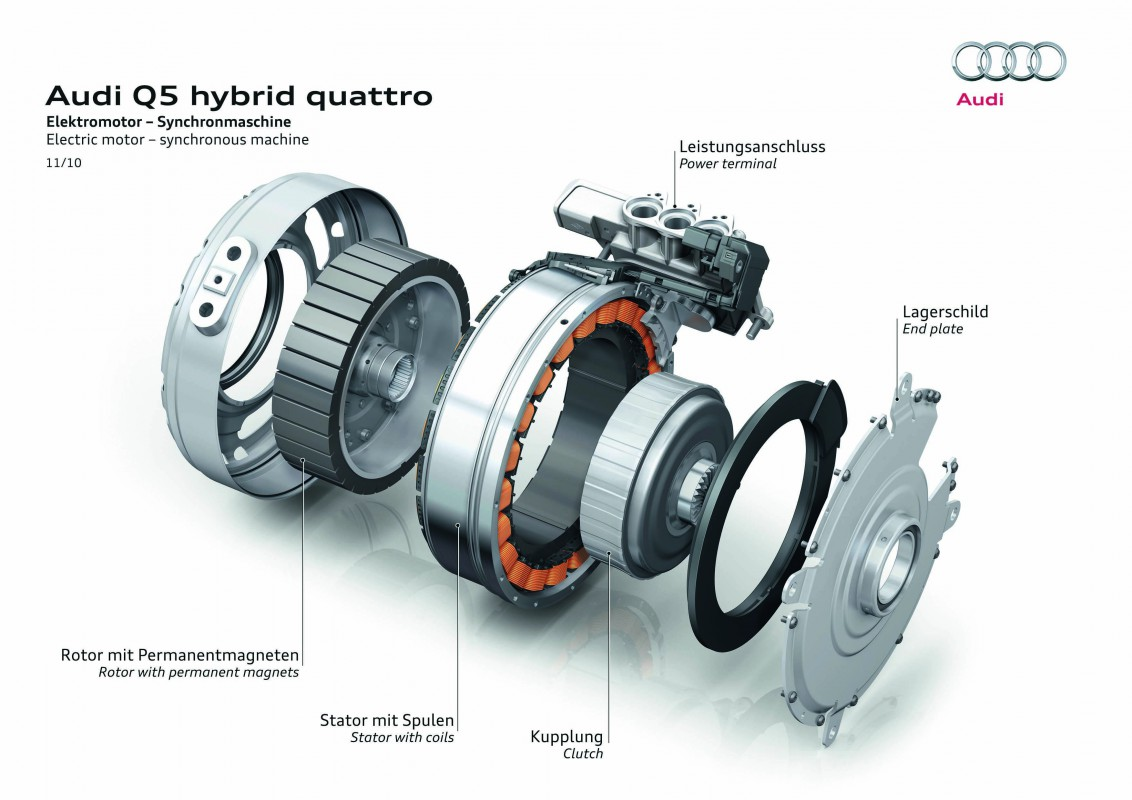 electric motor. Compact And Powerful: Electric Motor In The Audi Q5 Hybrid Quattro