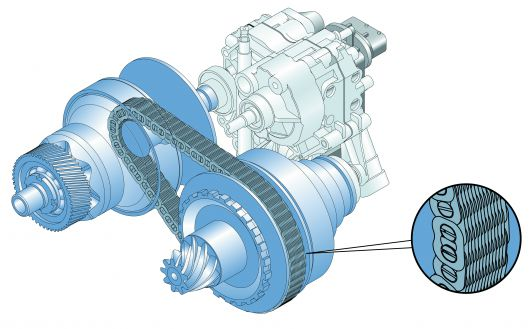 Variable gear ratio: multitronic