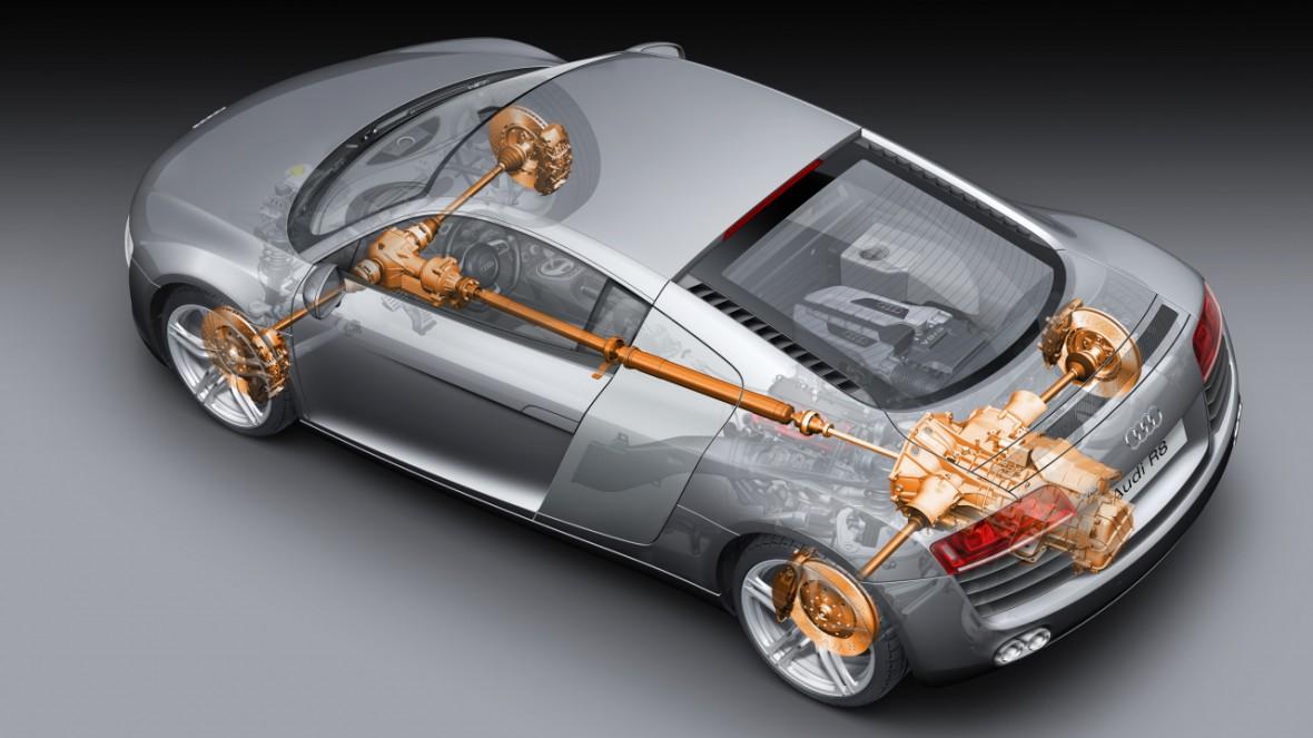 Viscous Coupling Audi Technology Portal - Audi r8 engine